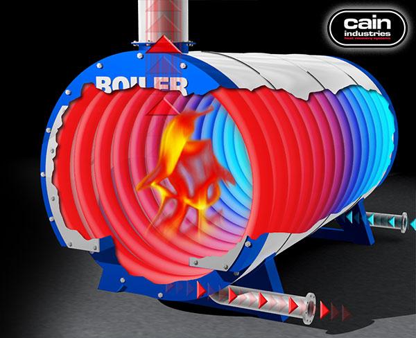 Boiler Heat Exchange
